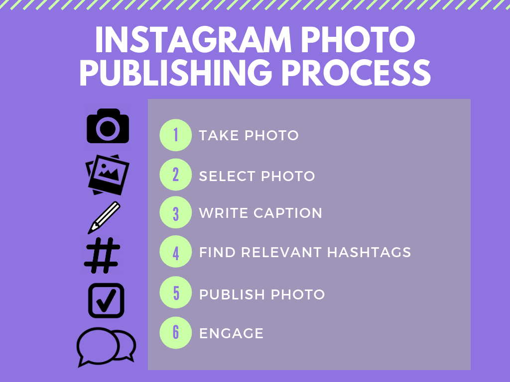 How to keep up with Instagram and blogging with a busy schedule - pinterest graphic