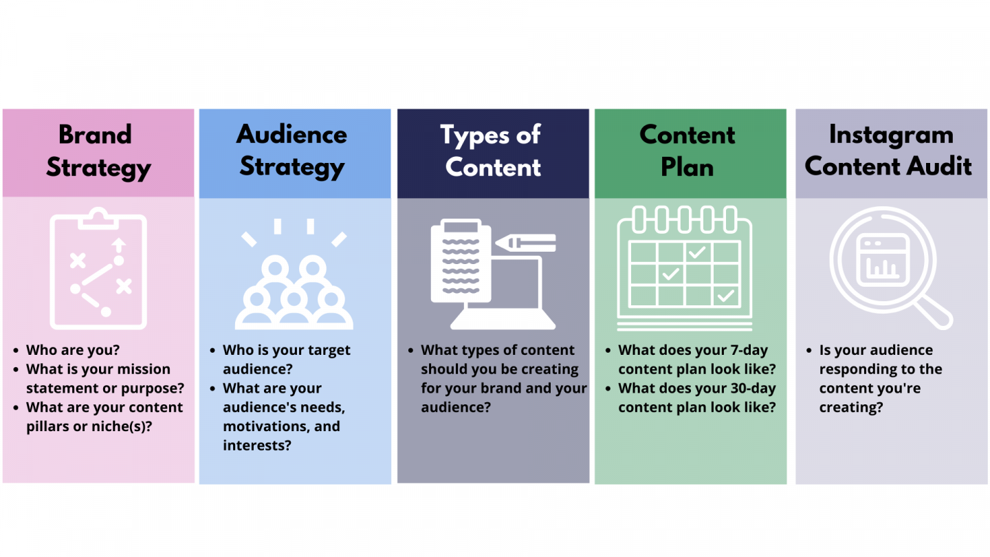 build an engaged audience with your content plan and strategy - worksheet copyright @emmasedition